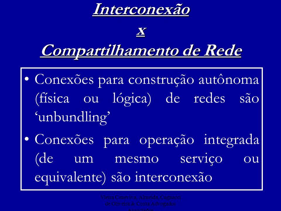 Vieira Ceneviva, Almeida, Cagnacci de Oliveira & Costa Advogados Associados Interconexão x Compartilhamento de Rede Conexões para construção autônoma