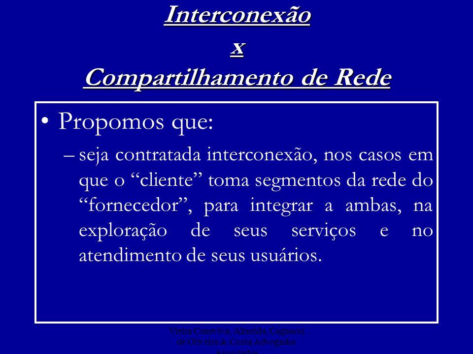 Vieira Ceneviva, Almeida, Cagnacci de Oliveira & Costa Advogados Associados Interconexão x Compartilhamento de Rede Propomos que: –seja contratada int