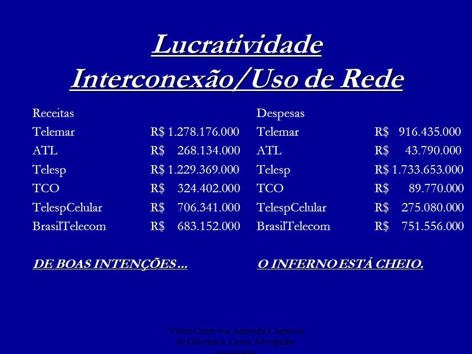 Vieira Ceneviva, Almeida, Cagnacci de Oliveira & Costa Advogados Associados Lucratividade Interconexão/Uso de Rede Receitas TelemarR$ 1.278.176.000 AT