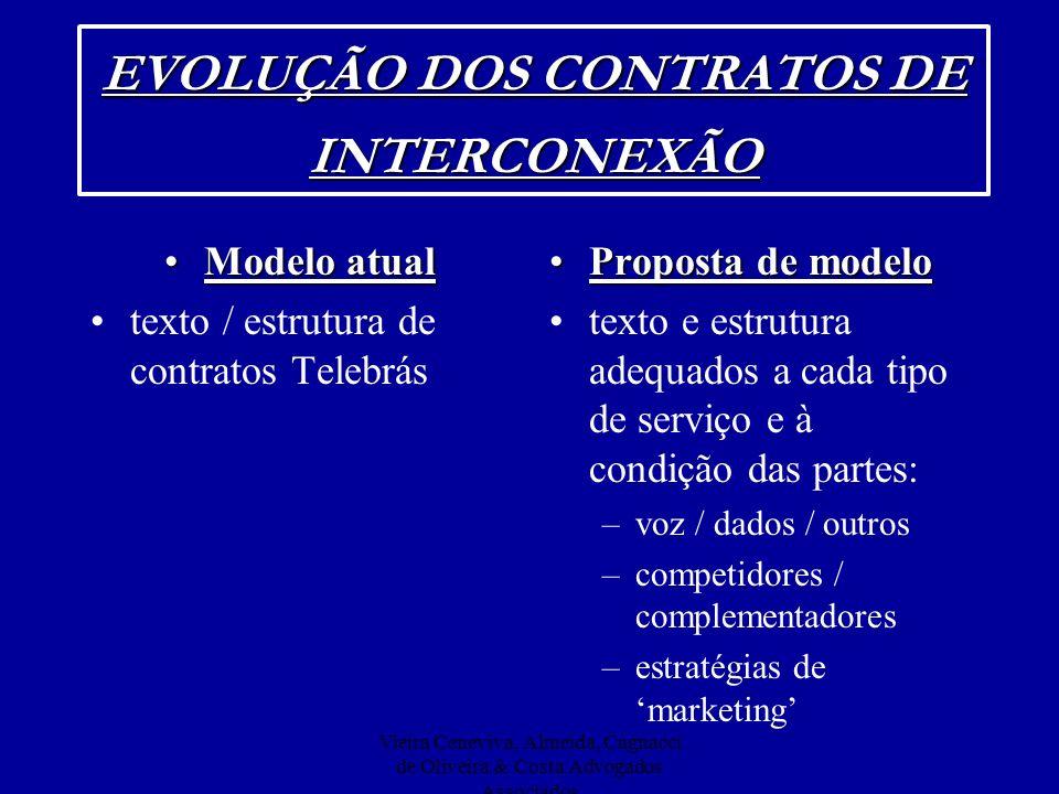 Vieira Ceneviva, Almeida, Cagnacci de Oliveira & Costa Advogados Associados EVOLUÇÃO DOS CONTRATOS DE INTERCONEXÃO Modelo atualModelo atual texto / es