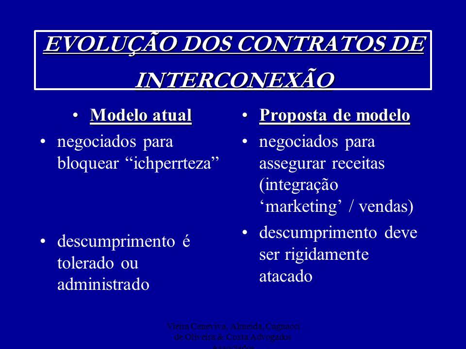 Vieira Ceneviva, Almeida, Cagnacci de Oliveira & Costa Advogados Associados EVOLUÇÃO DOS CONTRATOS DE INTERCONEXÃO Modelo atualModelo atual negociados