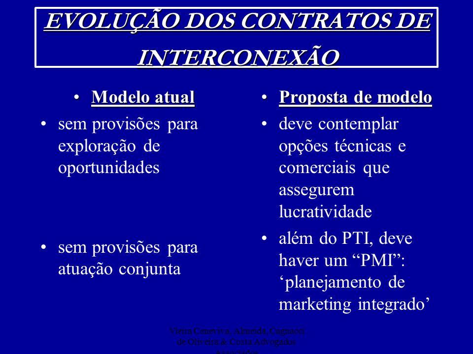 Vieira Ceneviva, Almeida, Cagnacci de Oliveira & Costa Advogados Associados EVOLUÇÃO DOS CONTRATOS DE INTERCONEXÃO Modelo atualModelo atual sem provis