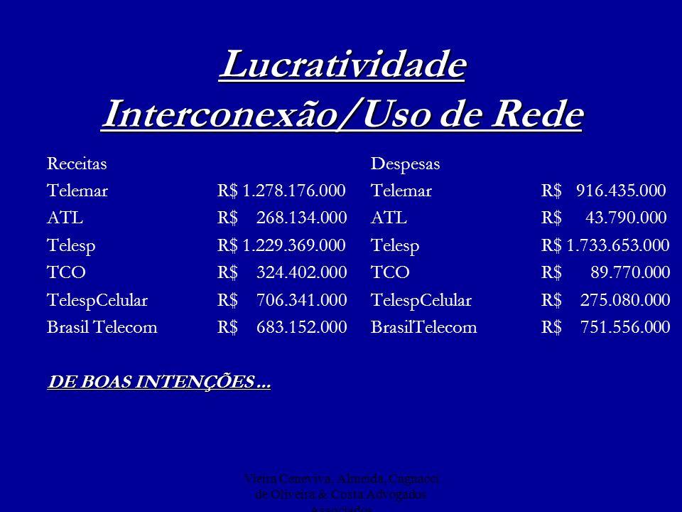 Vieira Ceneviva, Almeida, Cagnacci de Oliveira & Costa Advogados Associados Interconexão x Compartilhamento de Rede Conceitos –unbundling Qualquer tipo de uso é desagregação.