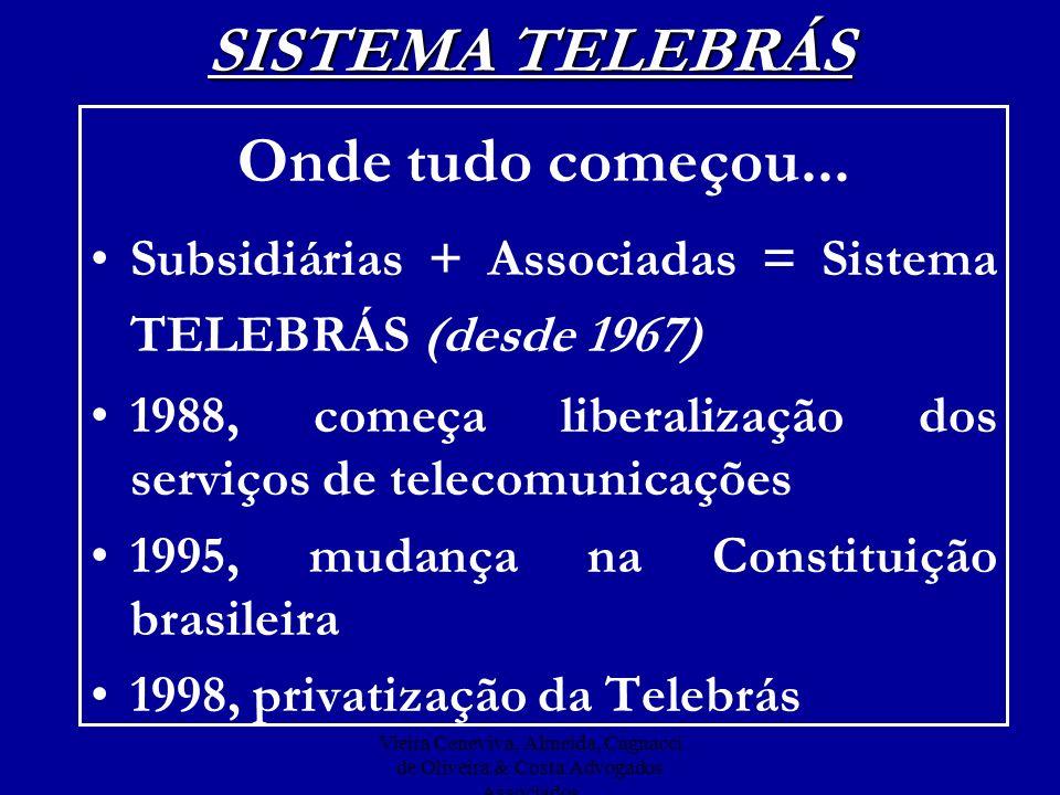 Vieira Ceneviva, Almeida, Cagnacci de Oliveira & Costa Advogados Associados EMPRESAS IRMÃS Empresas Irmãs de 1967 a 1998 exceções: –CRT (Estadual) –Sercomtel (Municipal) –Ceterp (Municipal) –CTBC Telecom (privada)