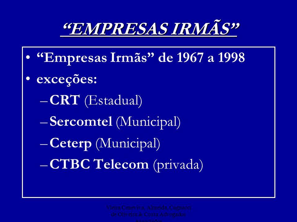 Vieira Ceneviva, Almeida, Cagnacci de Oliveira & Costa Advogados Associados EMPRESAS IRMÃS Empresas Irmãs de 1967 a 1998 exceções: –CRT (Estadual) –Se