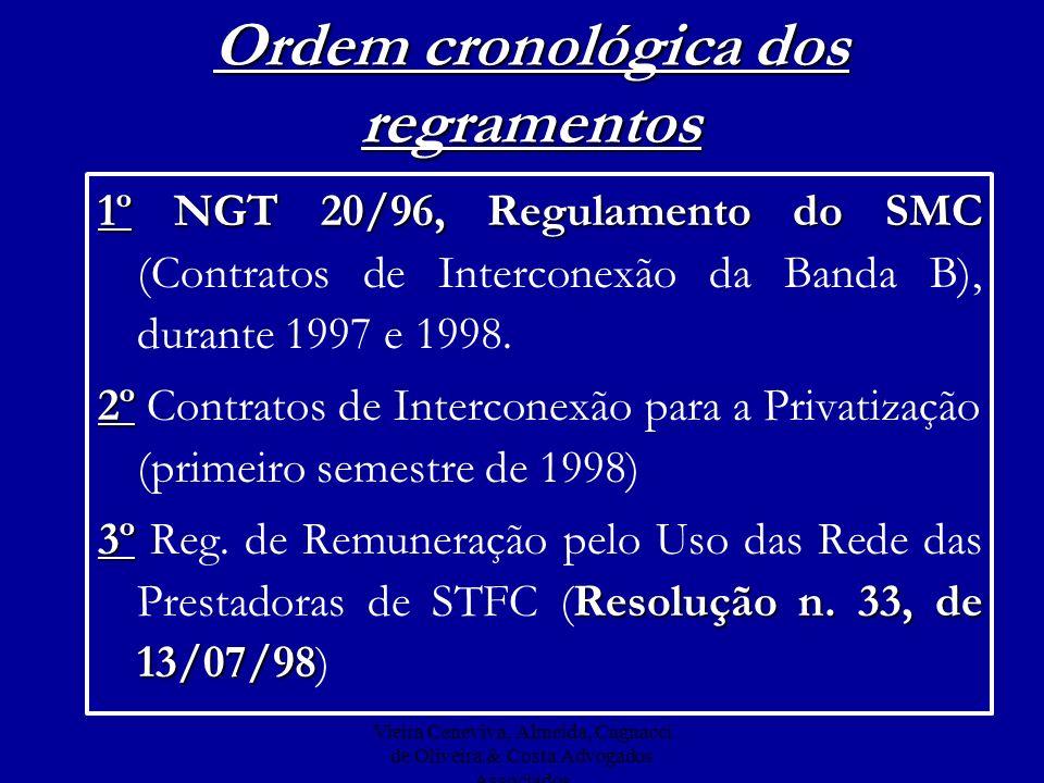 Vieira Ceneviva, Almeida, Cagnacci de Oliveira & Costa Advogados Associados Ordem cronológica dos regramentos 1ºNGT 20/96, Regulamento do SMC 1º NGT 2