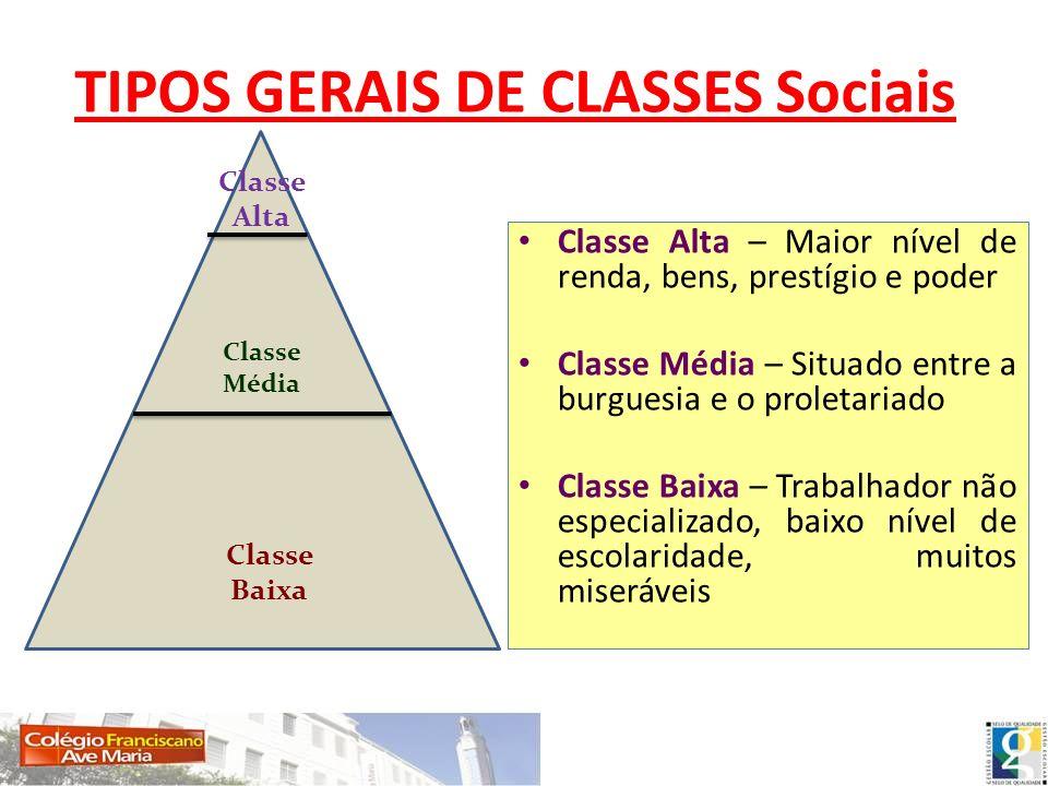 TIPOS GERAIS DE CLASSES Sociais Classe Alta Classe Média Classe Baixa Classe Alta – Maior nível de renda, bens, prestígio e poder Classe Média – Situa