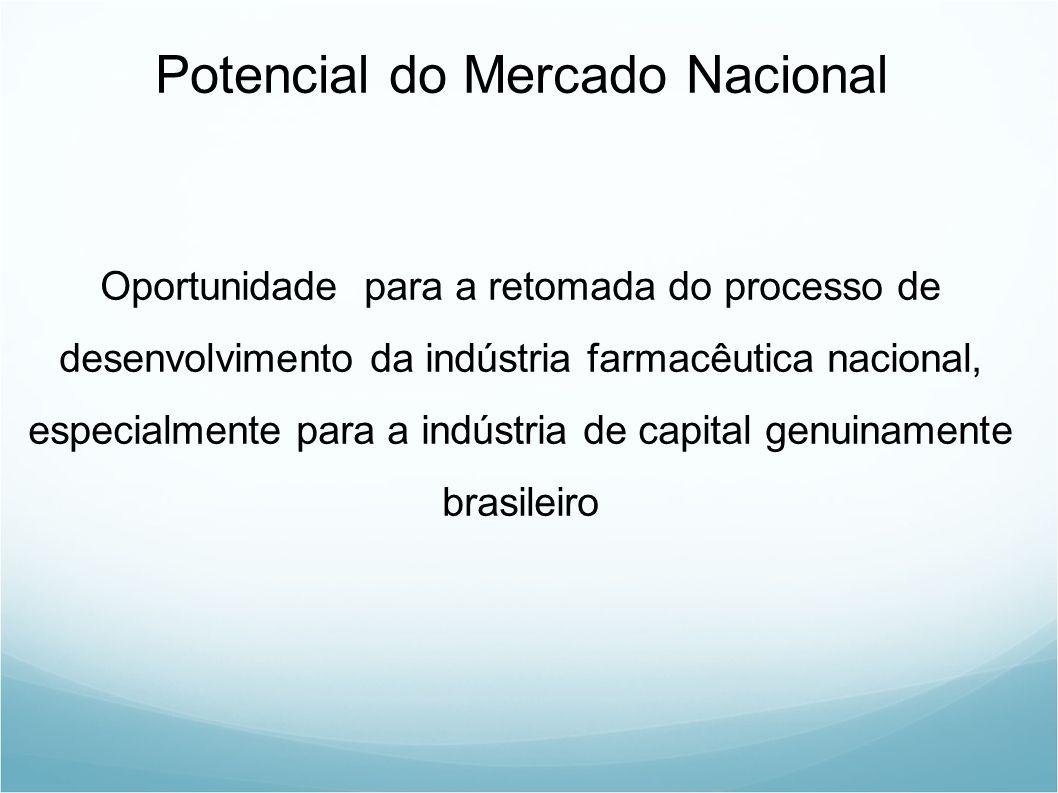 Potencial do Mercado Nacional Oportunidade para a retomada do processo de desenvolvimento da indústria farmacêutica nacional, especialmente para a indústria de capital genuinamente brasileiro