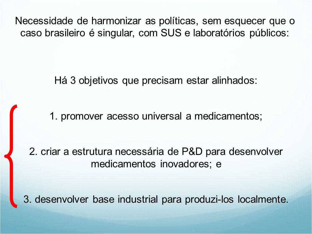 Necessidade de harmonizar as políticas, sem esquecer que o caso brasileiro é singular, com SUS e laboratórios públicos: Há 3 objetivos que precisam estar alinhados: 1.