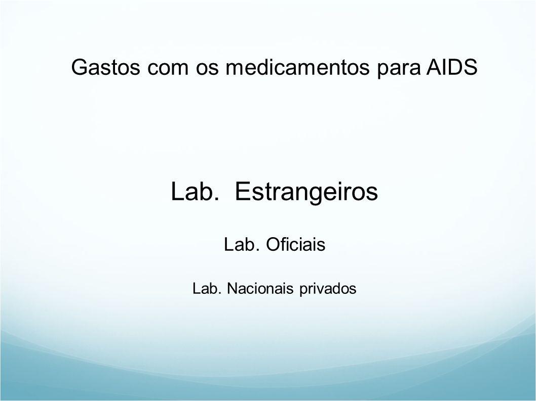 Gastos com os medicamentos para AIDS Lab. Estrangeiros Lab. Oficiais Lab. Nacionais privados