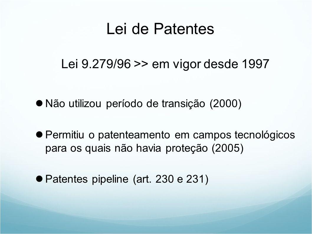 Lei de Patentes Lei 9.279/96 >> em vigor desde 1997 Não utilizou período de transição (2000) Permitiu o patenteamento em campos tecnológicos para os quais não havia proteção (2005) Patentes pipeline (art.