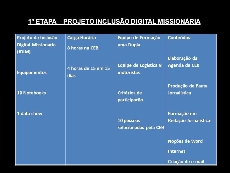 Projeto de Inclusão Digital Missionária (IDIM) Equipamentos 10 Notebooks 1 data show Carga Horária 8 horas na CEB 4 horas de 15 em 15 dias Equipe de F