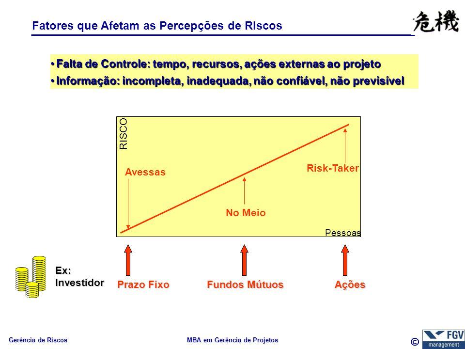 Gerência de Riscos MBA em Gerência de Projetos Fatores que Afetam as Percepções de Riscos Falta de Controle: tempo, recursos, ações externas ao projet