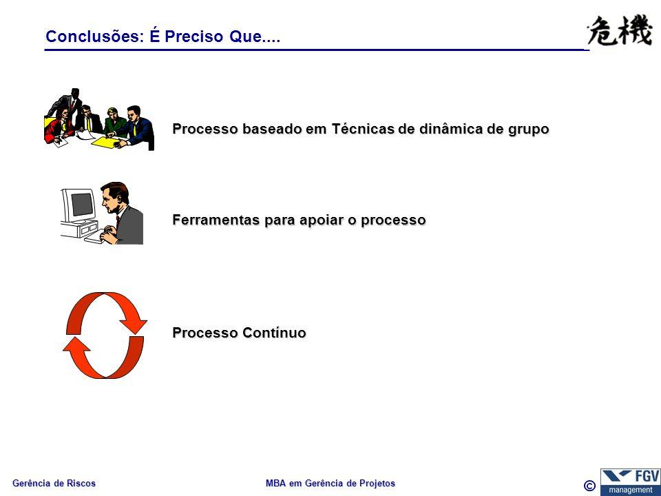Gerência de Riscos MBA em Gerência de Projetos Conclusões: É Preciso Que.... Processo baseado em Técnicas de dinâmica de grupo Ferramentas para apoiar