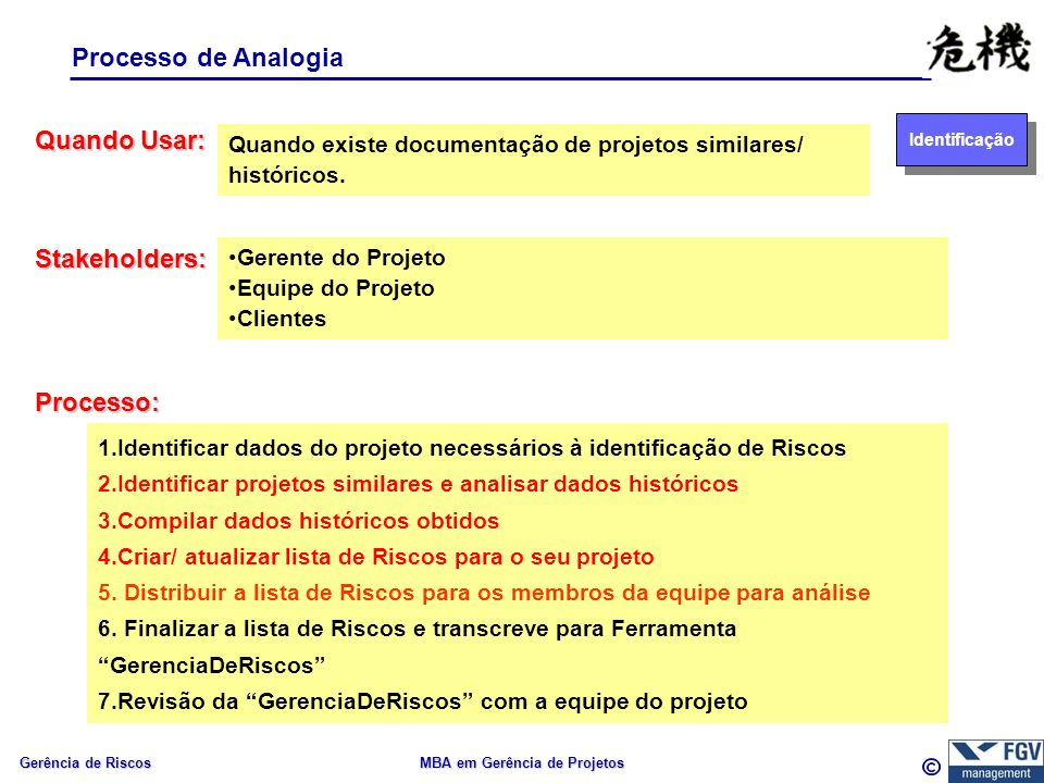 Gerência de Riscos MBA em Gerência de Projetos Processo de Analogia Quando Usar: Processo: Quando existe documentação de projetos similares/ histórico