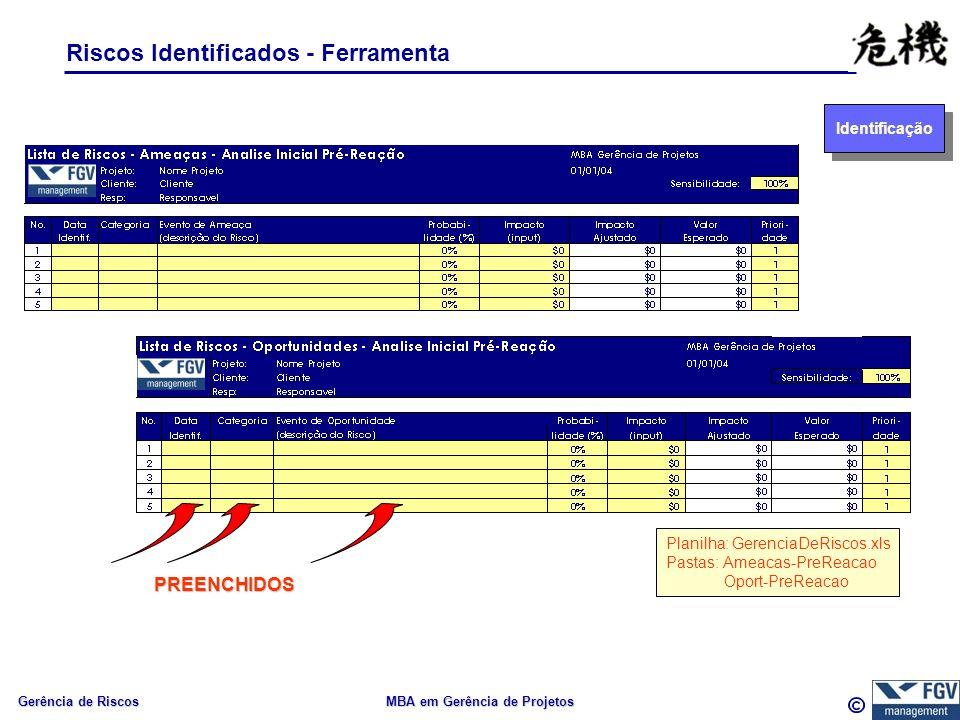 Gerência de Riscos MBA em Gerência de Projetos Riscos Identificados - Ferramenta Identificação PREENCHIDOS Planilha: GerenciaDeRiscos.xls Pastas: Ameacas-PreReacao Oport-PreReacao