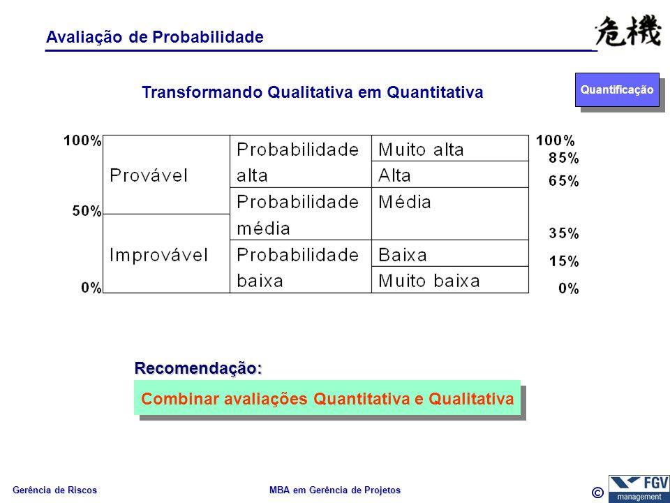 Gerência de Riscos MBA em Gerência de Projetos Avaliação de Probabilidade Recomendação: Combinar avaliações Quantitativa e Qualitativa Quantificação Transformando Qualitativa em Quantitativa
