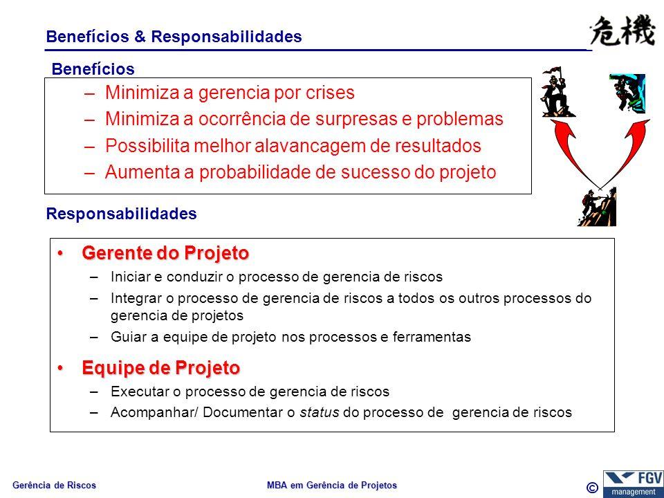 Gerência de Riscos MBA em Gerência de Projetos –Minimiza a gerencia por crises –Minimiza a ocorrência de surpresas e problemas –Possibilita melhor alavancagem de resultados –Aumenta a probabilidade de sucesso do projeto Benefícios & Responsabilidades Benefícios Gerente do ProjetoGerente do Projeto –Iniciar e conduzir o processo de gerencia de riscos –Integrar o processo de gerencia de riscos a todos os outros processos do gerencia de projetos –Guiar a equipe de projeto nos processos e ferramentas Equipe de ProjetoEquipe de Projeto –Executar o processo de gerencia de riscos –Acompanhar/ Documentar o status do processo de gerencia de riscos Responsabilidades