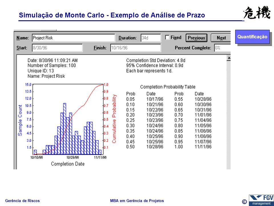 Gerência de Riscos MBA em Gerência de Projetos Simulação de Monte Carlo - Exemplo de Análise de Prazo Quantificação