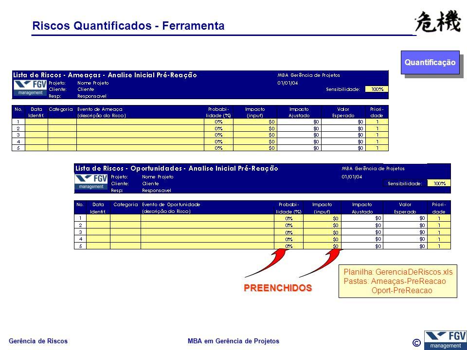 Gerência de Riscos MBA em Gerência de Projetos Riscos Quantificados - Ferramenta Quantificação PREENCHIDOS Planilha: GerenciaDeRiscos.xls Pastas: Ameaças-PreReacao Oport-PreReacao