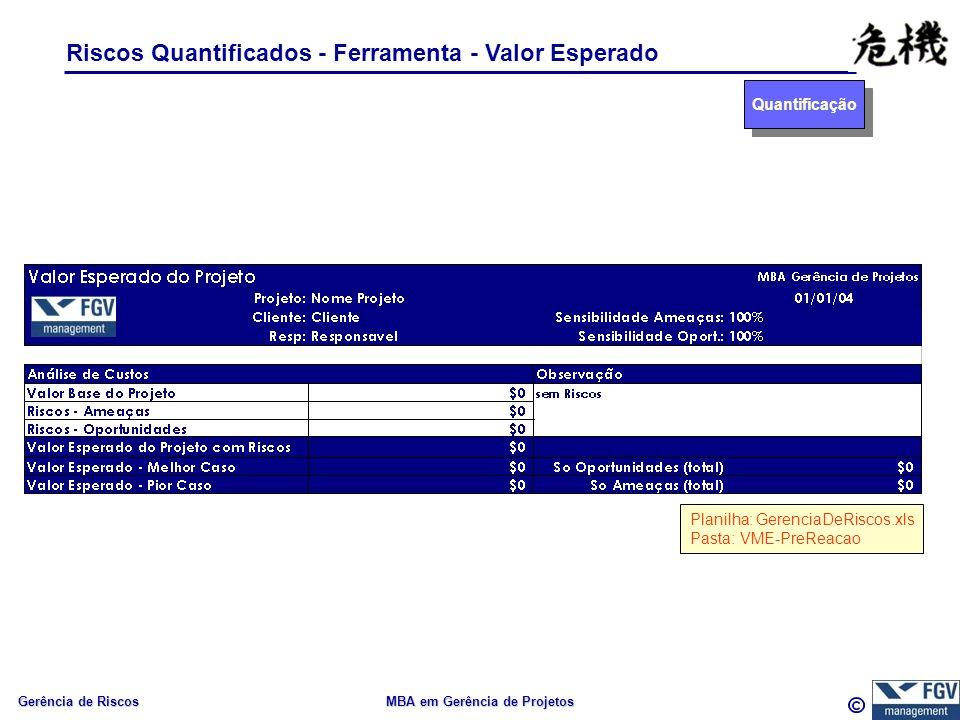 Gerência de Riscos MBA em Gerência de Projetos Quantificação Riscos Quantificados - Ferramenta - Valor Esperado Planilha: GerenciaDeRiscos.xls Pasta: VME-PreReacao
