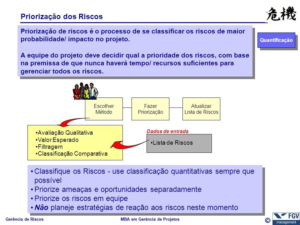 Gerência de Riscos MBA em Gerência de Projetos Priorização dos Riscos Priorização de riscos é o processo de se classificar os riscos de maior probabil