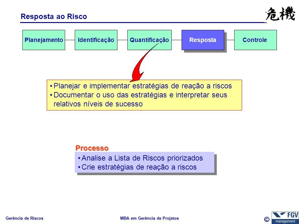 Gerência de Riscos MBA em Gerência de Projetos Resposta ao Risco Planejar e implementar estratégias de reação a riscos Documentar o uso das estratégias e interpretar seus relativos níveis de sucesso IdentificaçãoQuantificação Resposta Controle Analise a Lista de Riscos priorizados Crie estratégias de reação a riscos Analise a Lista de Riscos priorizados Crie estratégias de reação a riscos Processo Planejamento