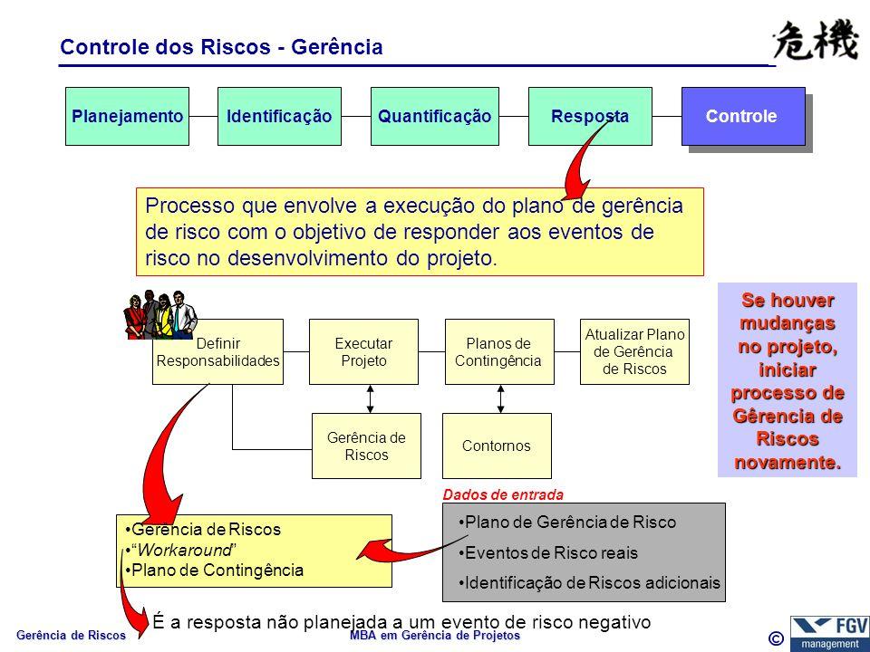 Gerência de Riscos MBA em Gerência de Projetos Controle dos Riscos - Gerência Processo que envolve a execução do plano de gerência de risco com o objetivo de responder aos eventos de risco no desenvolvimento do projeto.
