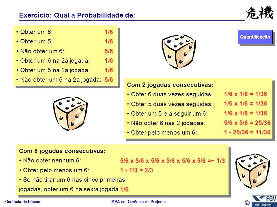 Gerência de Riscos MBA em Gerência de Projetos Exercício: Qual a Probabilidade de: Obter um 6: Obter um 5: Não obter um 6: Obter um 6 na 2a jogada: Obter um 5 na 2a jogada: Não obter um 6 na 2a jogada: Obter um 6: Obter um 5: Não obter um 6: Obter um 6 na 2a jogada: Obter um 5 na 2a jogada: Não obter um 6 na 2a jogada: Com 2 jogadas consecutivas: Obter 6 duas vezes seguidas: Obter 5 duas vezes seguidas : Obter um 5 e a seguir um 6: Não obter 6 nas 2 jogadas: Obter pelo menos um 6: Com 2 jogadas consecutivas: Obter 6 duas vezes seguidas: Obter 5 duas vezes seguidas : Obter um 5 e a seguir um 6: Não obter 6 nas 2 jogadas: Obter pelo menos um 6: 1/61/65/61/61/65/6 1/6 x 1/6 = 1/36 5/6 x 5/6 = 25/36 1 - 25/36 = 11/36 Com 6 jogadas consecutivas: Não obter nenhum 6: Obter pelo menos um 6: Se não tirar um 6 nas cinco primeiras jogadas, obter um 6 na sexta jogada Com 6 jogadas consecutivas: Não obter nenhum 6: Obter pelo menos um 6: Se não tirar um 6 nas cinco primeiras jogadas, obter um 6 na sexta jogada 5/6 x 5/6 x 5/6 x 5/6 x 5/6 x 5/6 =~ 1/3 1 - 1/3 = 2/3 1/6 Quantificação
