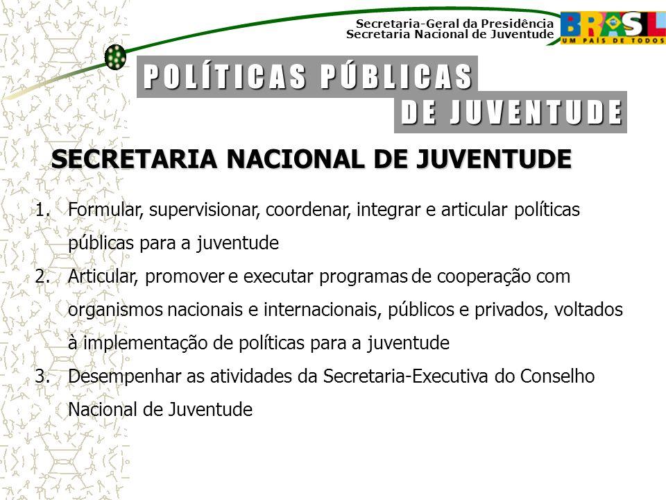 Secretaria-Geral da Presidência Secretaria Nacional de Juventude SECRETARIA NACIONAL DE JUVENTUDE D E J U V E N T U D E P O L Í T I C A S P Ú B L I C
