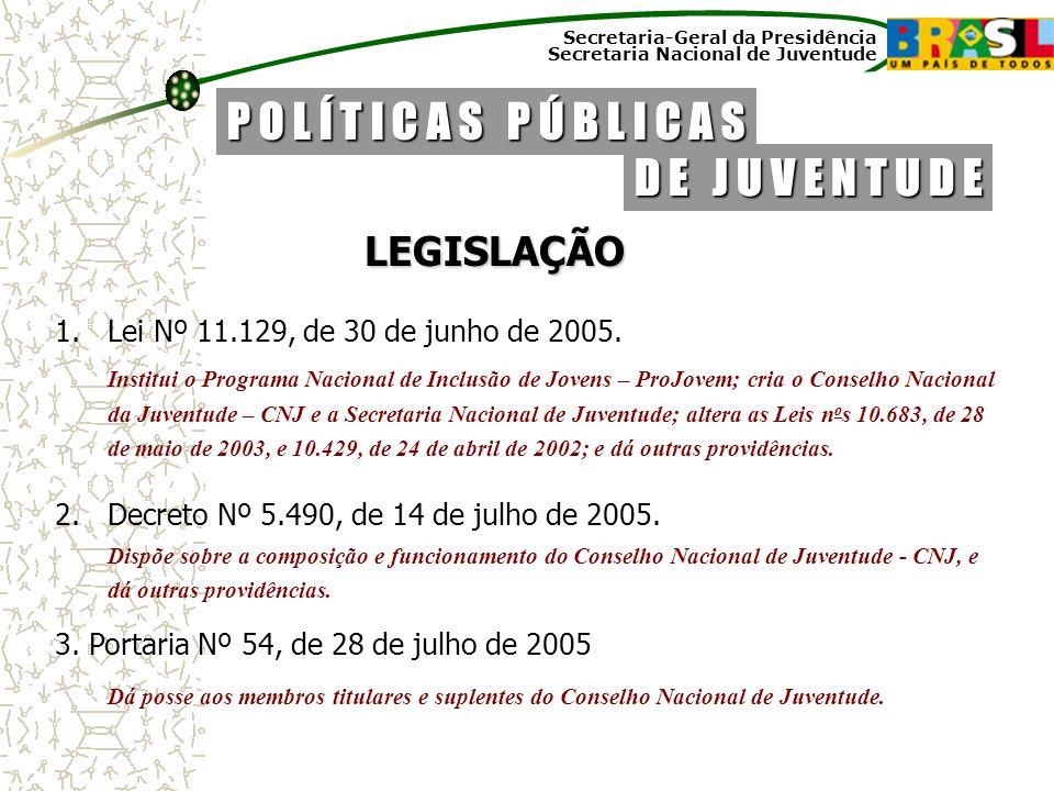 Secretaria-Geral da Presidência Secretaria Nacional de Juventude LEGISLAÇÃO D E J U V E N T U D E P O L Í T I C A S P Ú B L I C A S 1.Lei Nº 11.129, d
