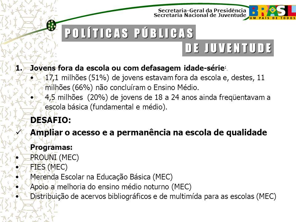Secretaria-Geral da Presidência Secretaria Nacional de Juventude 1.Jovens fora da escola ou com defasagem idade-série 1. 17,1 milhões (51%) de jovens