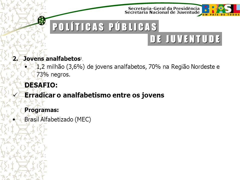 Secretaria-Geral da Presidência Secretaria Nacional de Juventude 2. Jovens analfabetos 1. 1,2 milhão (3,6%) de jovens analfabetos, 70% na Região Norde