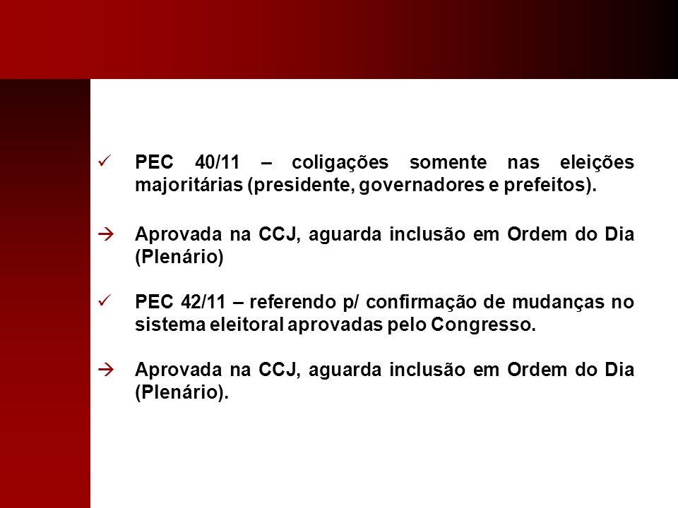 PEC 40/11 – coligações somente nas eleições majoritárias (presidente, governadores e prefeitos). Aprovada na CCJ, aguarda inclusão em Ordem do Dia (Pl
