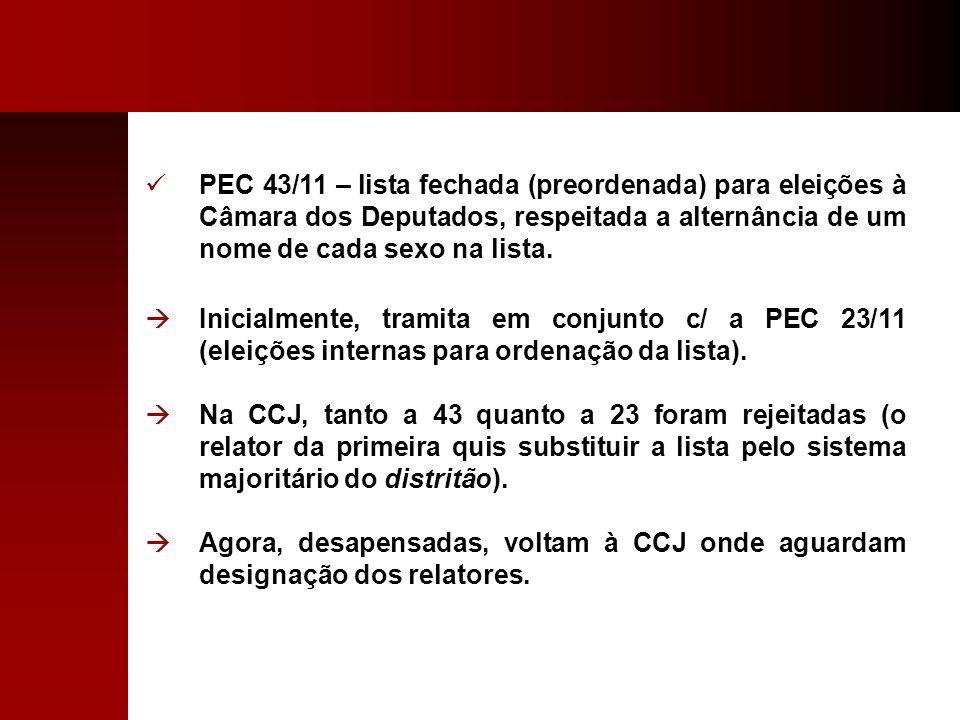 PEC 43/11 – lista fechada (preordenada) para eleições à Câmara dos Deputados, respeitada a alternância de um nome de cada sexo na lista. Inicialmente,
