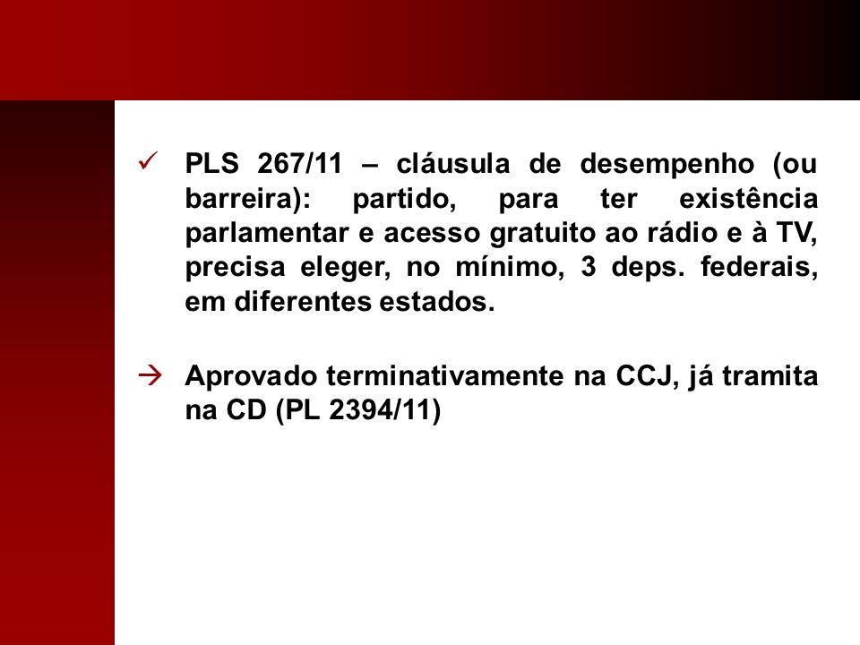 PLS 267/11 – cláusula de desempenho (ou barreira): partido, para ter existência parlamentar e acesso gratuito ao rádio e à TV, precisa eleger, no míni