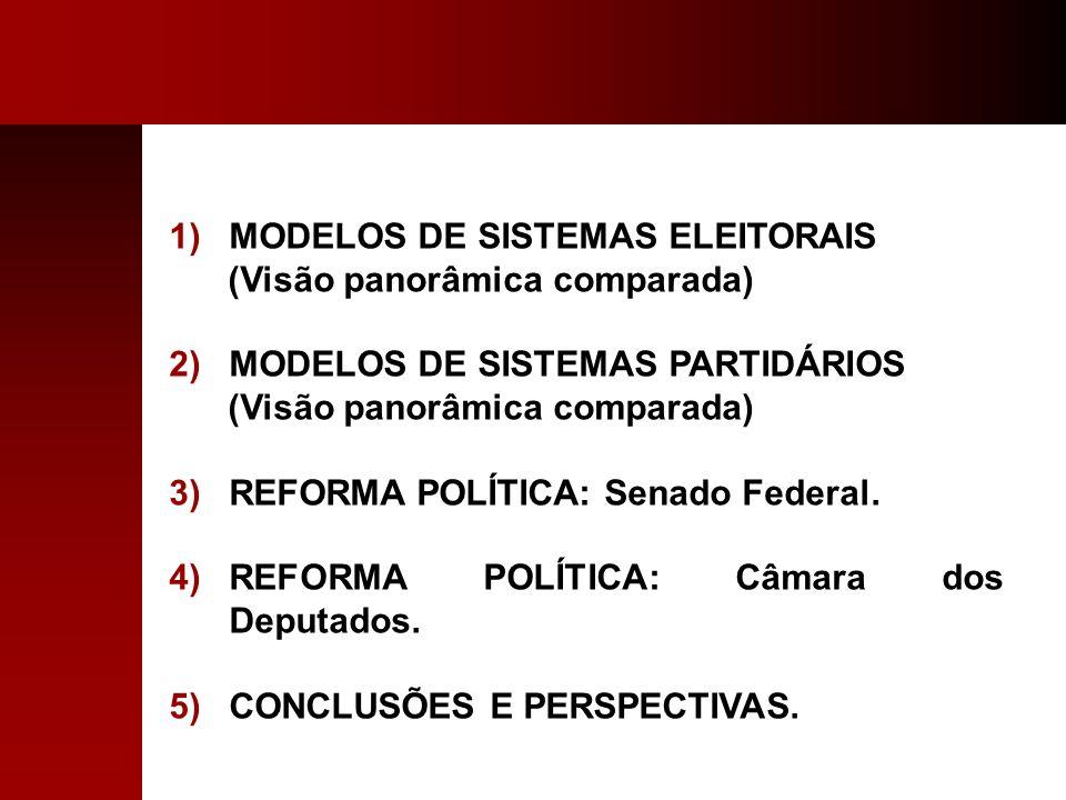 1)MODELOS DE SISTEMAS ELEITORAIS (Visão panorâmica comparada) 2)MODELOS DE SISTEMAS PARTIDÁRIOS (Visão panorâmica comparada) 3)REFORMA POLÍTICA: Senad