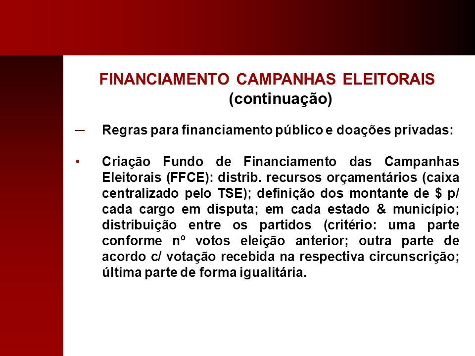 FINANCIAMENTO CAMPANHAS ELEITORAIS (continuação) Regras para financiamento público e doações privadas: Criação Fundo de Financiamento das Campanhas El