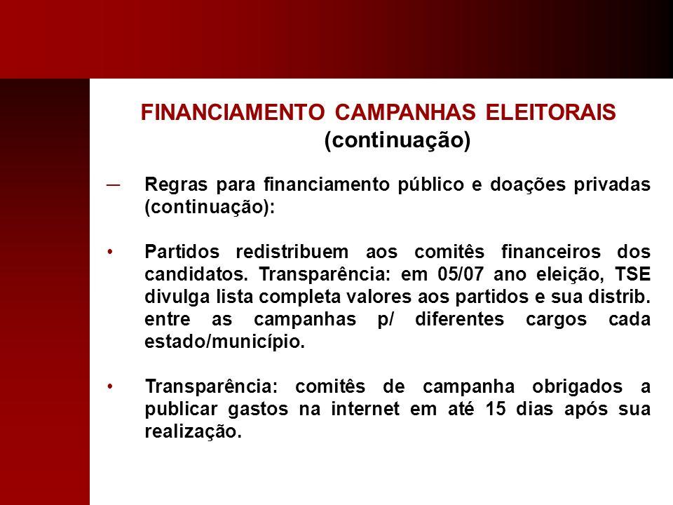 FINANCIAMENTO CAMPANHAS ELEITORAIS (continuação) Regras para financiamento público e doações privadas (continuação): Partidos redistribuem aos comitês