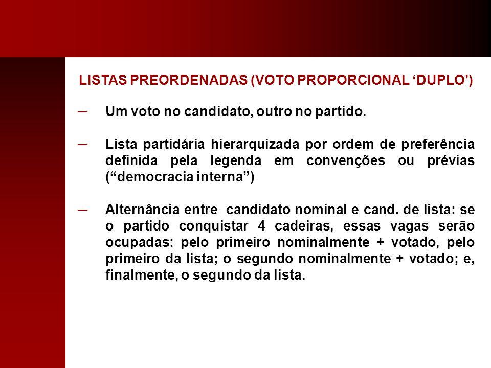 LISTAS PREORDENADAS (VOTO PROPORCIONAL DUPLO) Um voto no candidato, outro no partido. Lista partidária hierarquizada por ordem de preferência definida