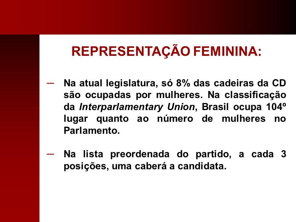 REPRESENTAÇÃO FEMININA: Na atual legislatura, só 8% das cadeiras da CD são ocupadas por mulheres. Na classificação da Interparlamentary Union, Brasil