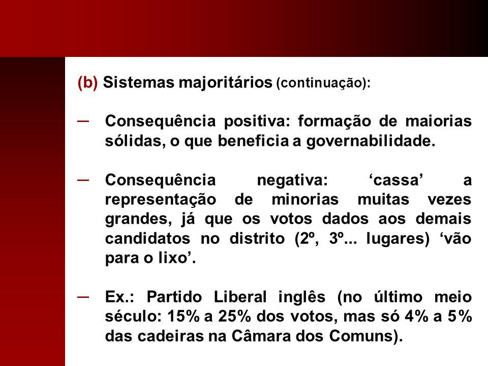 (b) Sistemas majoritários (continuação): Consequência positiva: formação de maiorias sólidas, o que beneficia a governabilidade. Consequência negativa