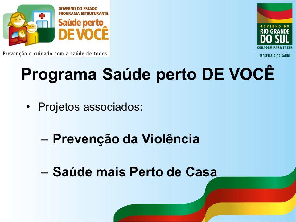 Programa Saúde perto DE VOCÊ Projetos associados: –Prevenção da Violência –Saúde mais Perto de Casa