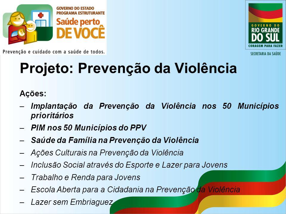 Projeto: Prevenção da Violência Ações: –Implantação da Prevenção da Violência nos 50 Municípios prioritários –PIM nos 50 Municípios do PPV –Saúde da F