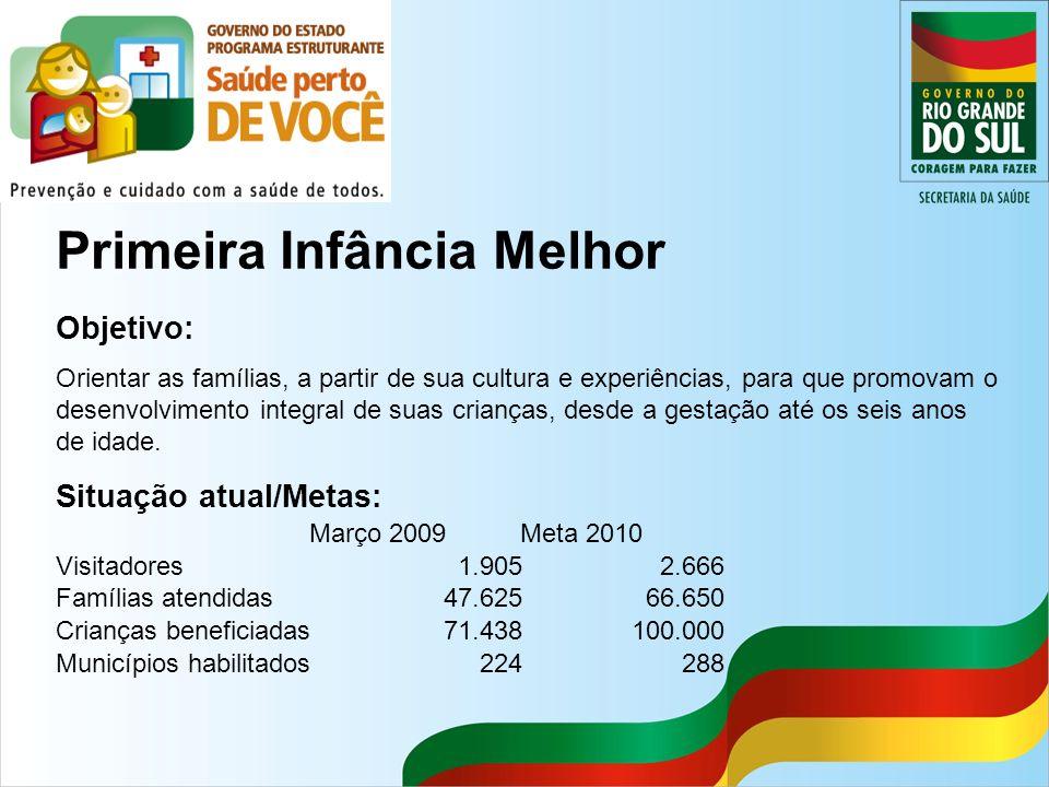 Primeira Infância Melhor Objetivo: Orientar as famílias, a partir de sua cultura e experiências, para que promovam o desenvolvimento integral de suas