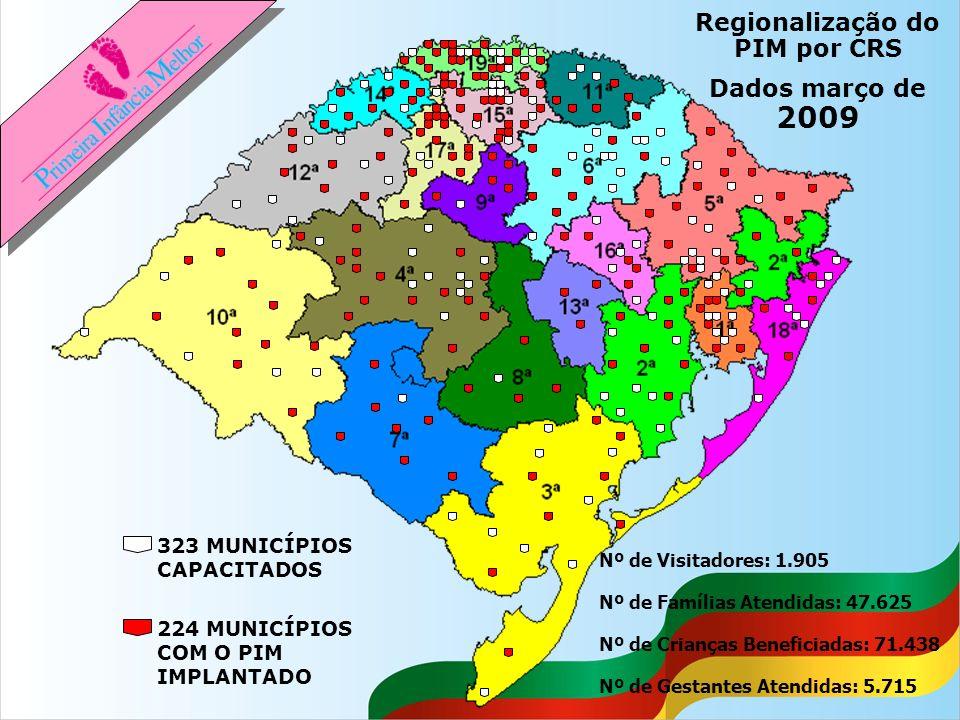 224 MUNICÍPIOS COM O PIM IMPLANTADO 323 MUNICÍPIOS CAPACITADOS Regionalização do PIM por CRS Dados março de 2009 Nº de Visitadores: 1.905 Nº de Famíli