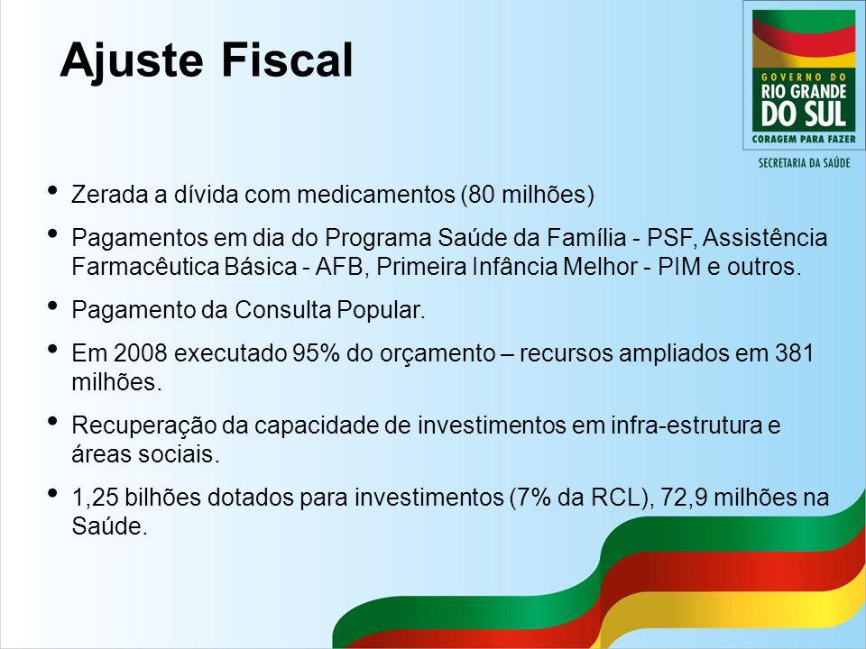 Ajuste Fiscal Zerada a dívida com medicamentos (80 milhões) Pagamentos em dia do Programa Saúde da Família - PSF, Assistência Farmacêutica Básica - AF