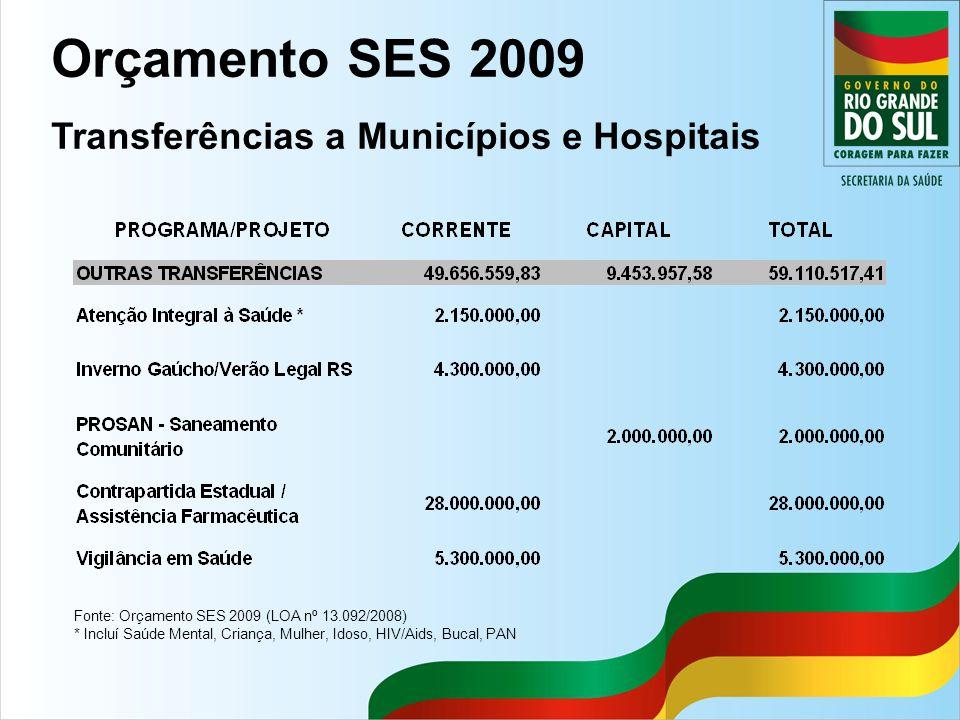 Fonte: Orçamento SES 2009 (LOA nº 13.092/2008) * Incluí Saúde Mental, Criança, Mulher, Idoso, HIV/Aids, Bucal, PAN Orçamento SES 2009 Transferências a