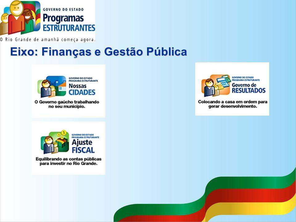 Eixo:Finanças e Gestão Pública Eixo: Finanças e Gestão Pública