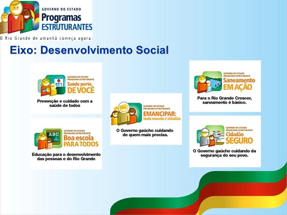 Eixo:Desenvolvimento Social Eixo: Desenvolvimento Social